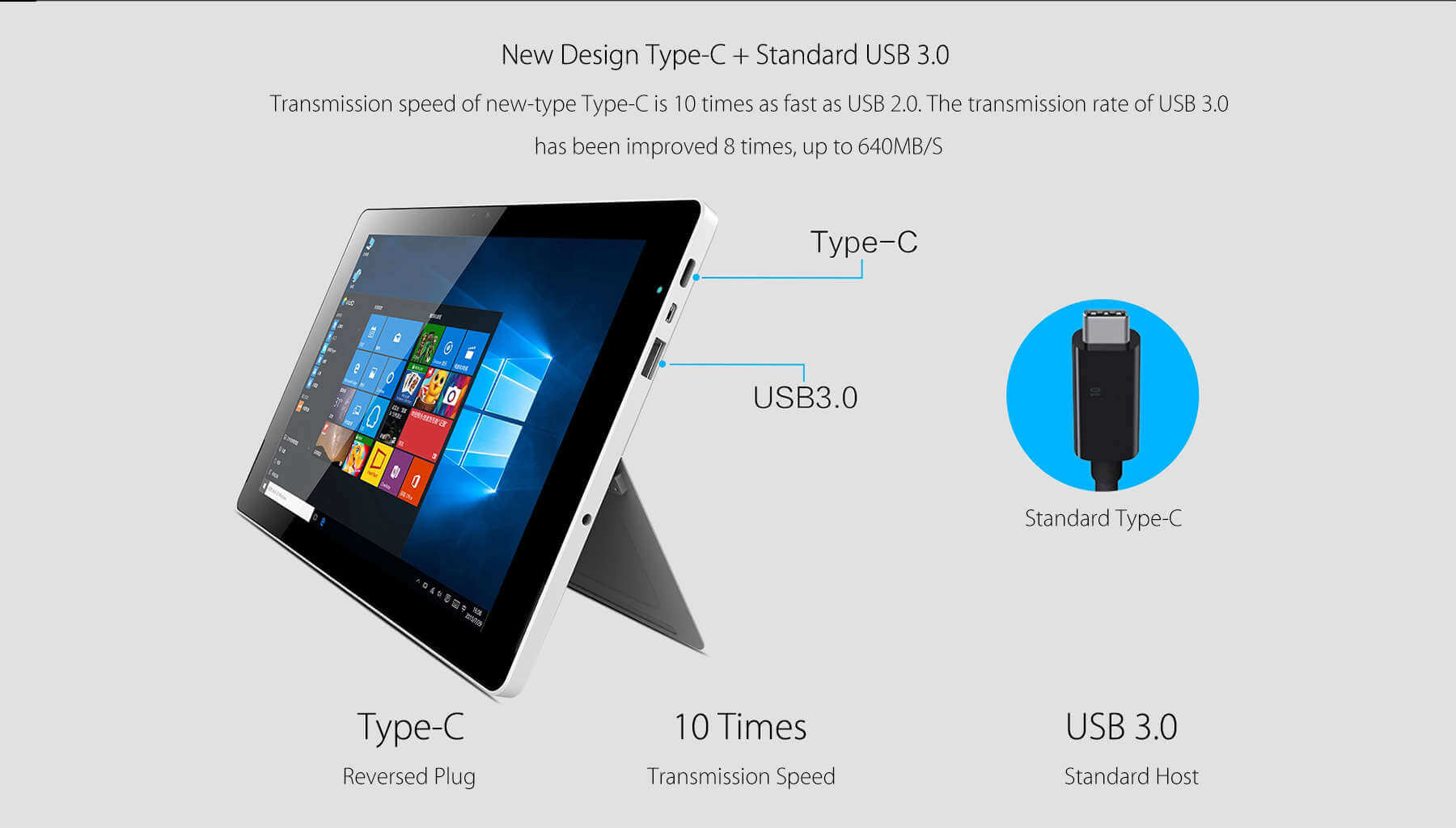 Vido W10 Elite Version's USB-C Port