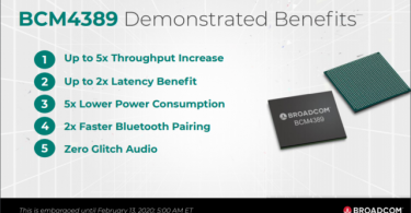 Broadcom introduces the world's first mobile Wi-Fi 6E chip