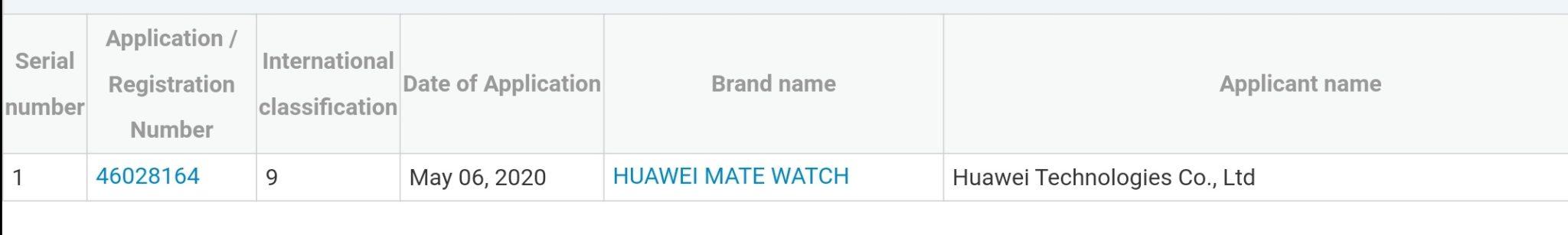 Huawei files to trademark HUAWEI MATE WATCH