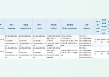 Two New Vivo Devices with Model number V2001A and V2002A listed on 3C certification