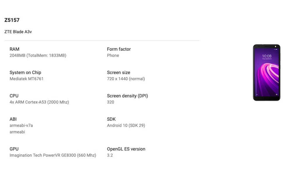 ZTE Blade A3v's Google play console listing reveals key specs