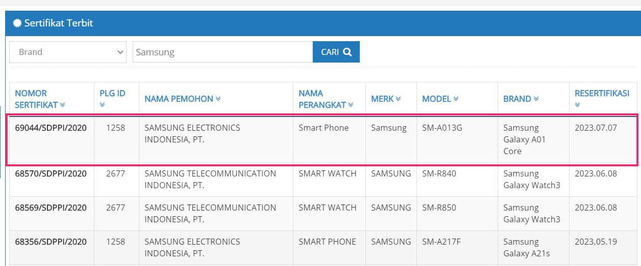 Galaxy A01 Core (SM-A013G) bags Indonesia 's SDPPI Certification (SNI)