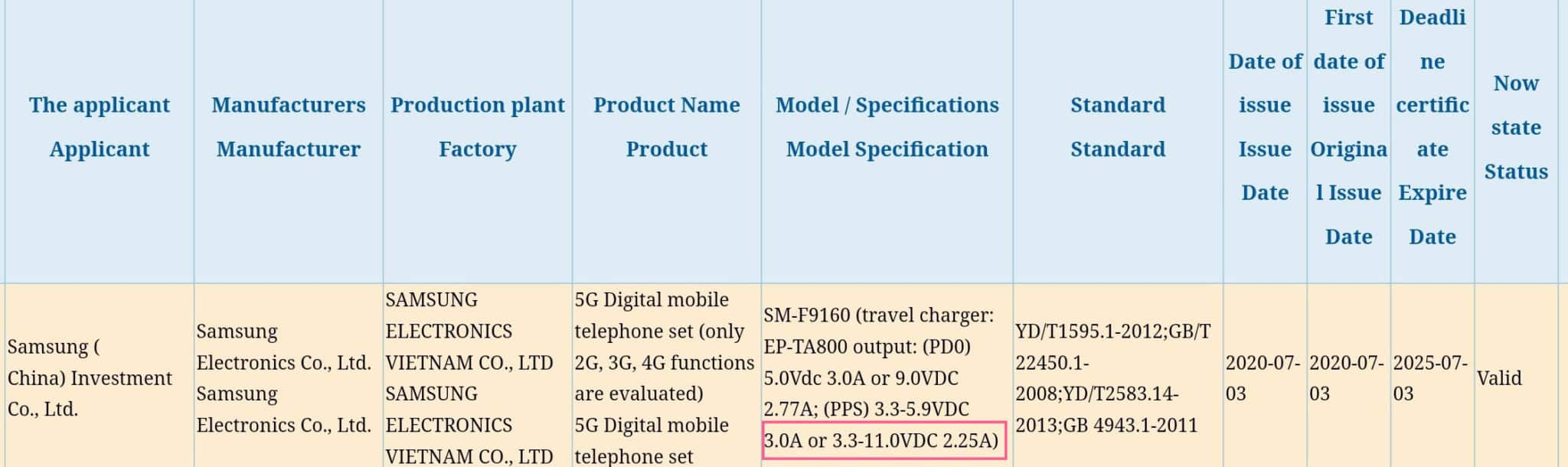 Galaxy Fold 2 listed on 3C certification