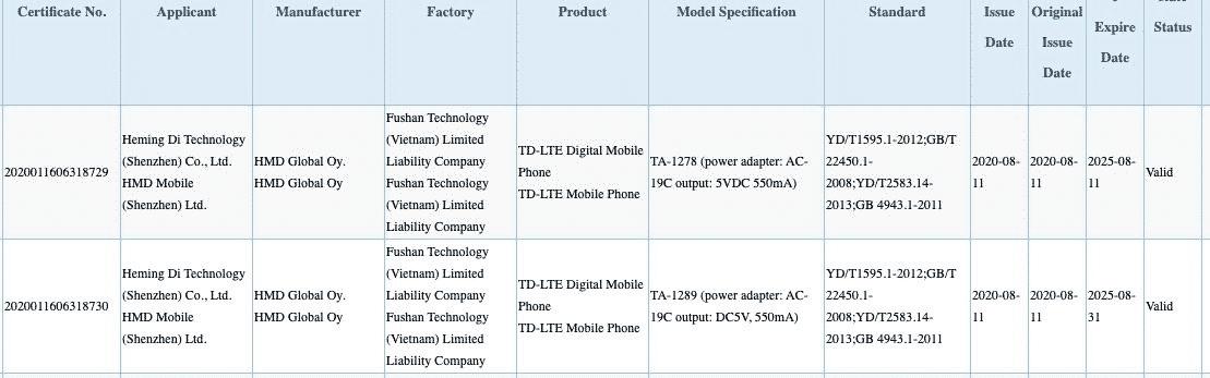 Nokia TA-1278 and TA-1289 3C certificate