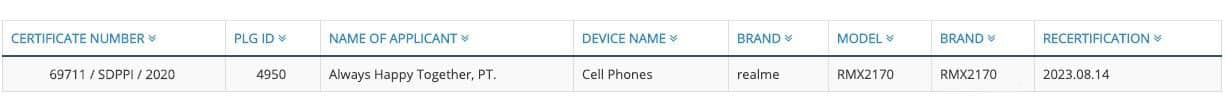 Realme X3 Pro (RMX2170) spotted on Indonesia Telecom Certification
