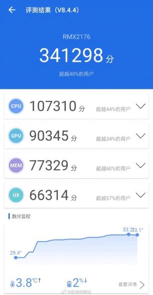 Realme X7 may feature Dimensity 800U, scores 300,000+ on AnTuTu