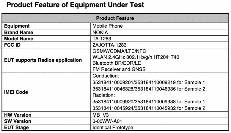 Nokia TA-1283 - FCC