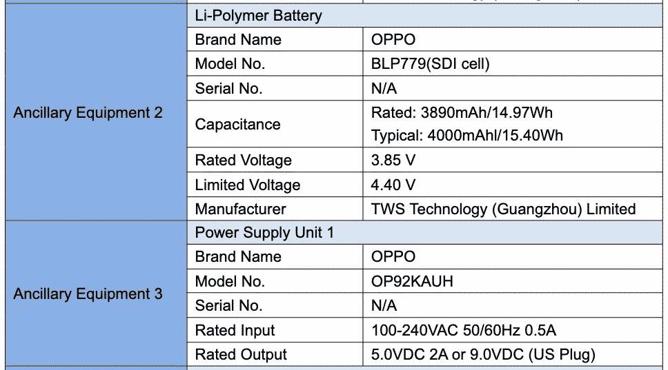 OPPO Reno4 Lite - FCC (2)