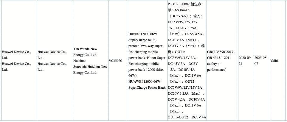 Huawei 66W power bank - 3C certification