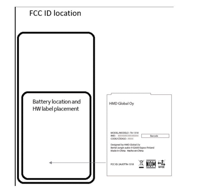 Nokia TA-1318 FCC diagram