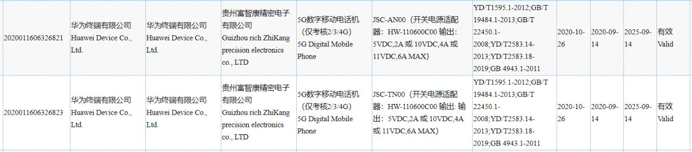 Nova 8 Series phone 3C certification