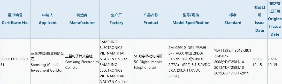 Samsung Galaxy S21 - 3C certificate