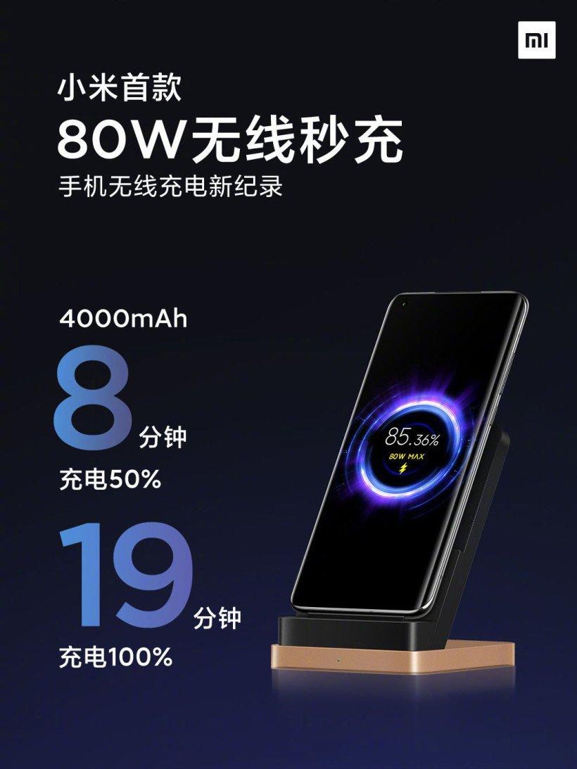 Xiaomi 80W wireless charger
