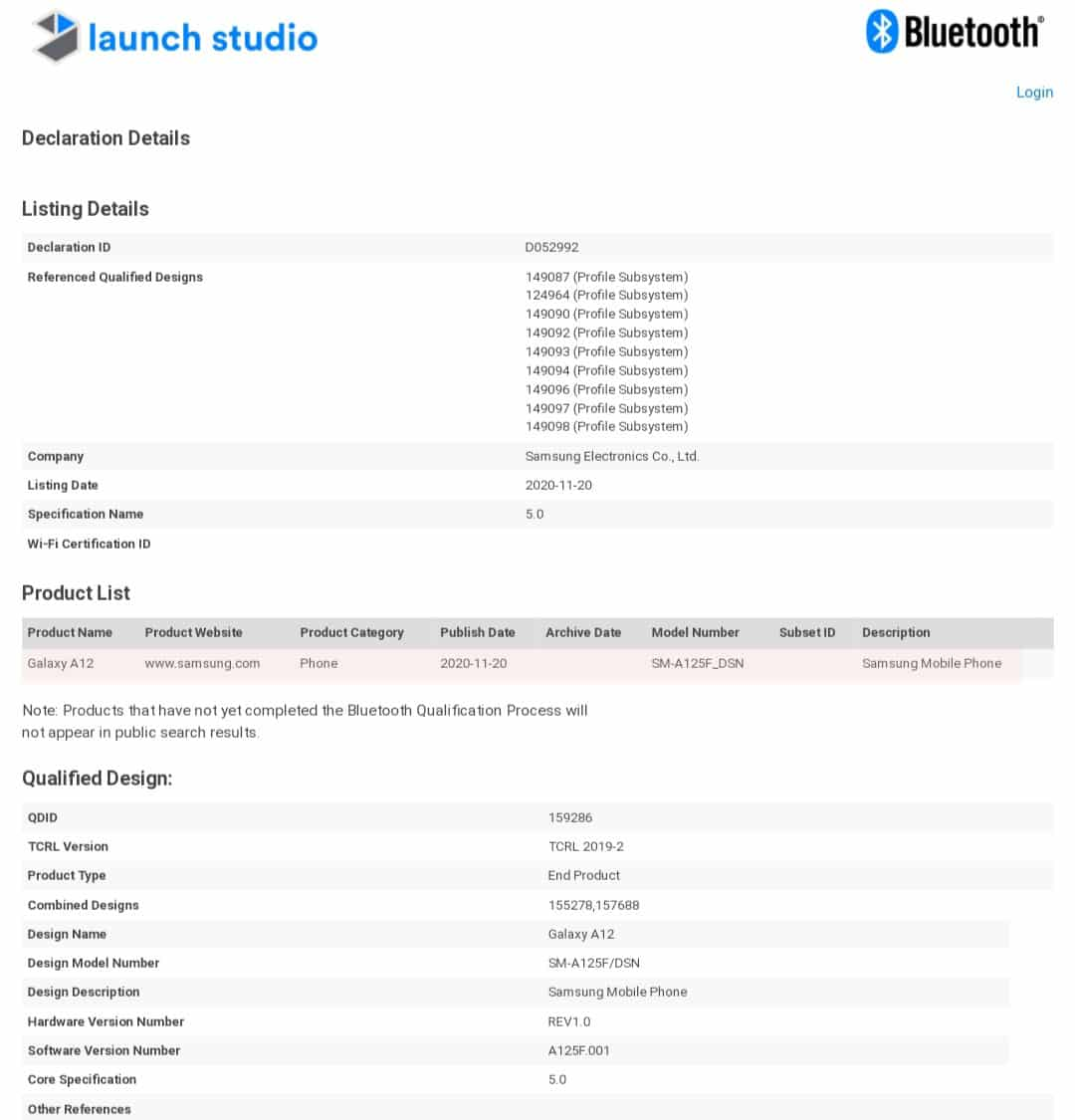 Samsung Galaxy A12 bags Bluetooth SIG certification, launch seems imminent