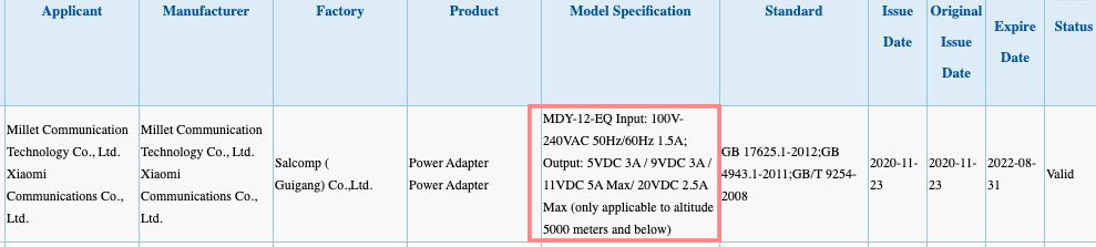 Xiaomi 55W fast charger obtains 3C certification