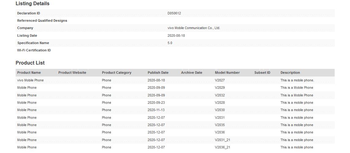 Vivo V2036 Bluetooth SIG listing