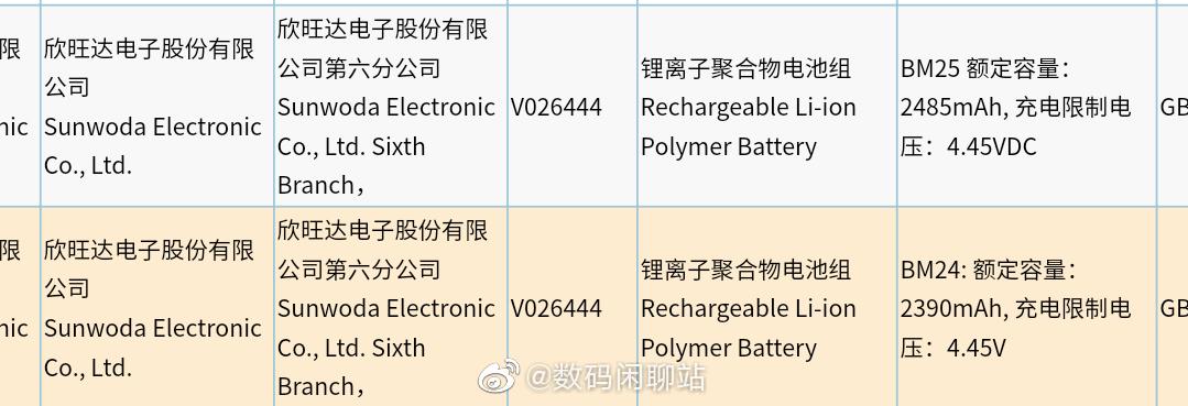 Xiaomi Mi 11 series battery on 3C certification